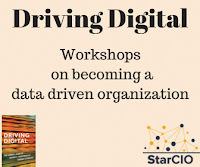 Driving Digital Workshops on Data Driven Organizations
