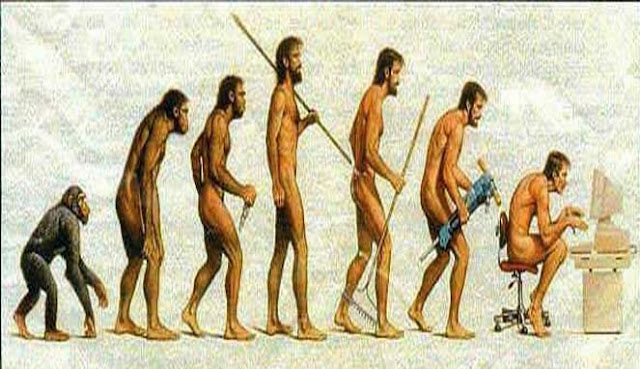 Teknologi dan peradaban umat manusia modern