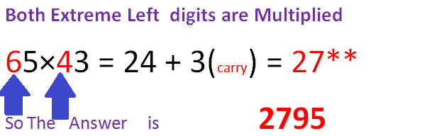 HOW TO MULTIPLY TWO DIFFERENT NUMBERS IN  FASTEST AND QUICKEST WAYS