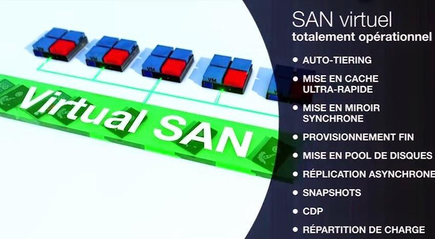 Virtual SAN de DataCore se démarque des produits concurrents