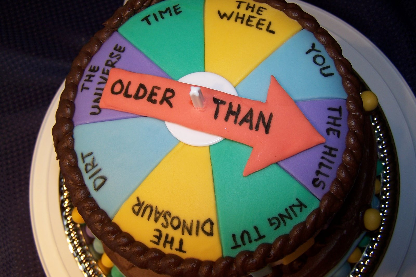 Cakes For Turning 40