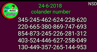 Kerala lottery calendar guessing today Pournami Rn-345