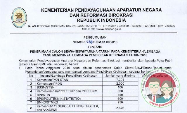 Pengumuman Nomor: 239/S.SM.01.00/2018 Tentang Pendaftaran Disekolah Kedinasan