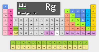 periodic table of elements (CSS and jQuery) by Monkey Raptor