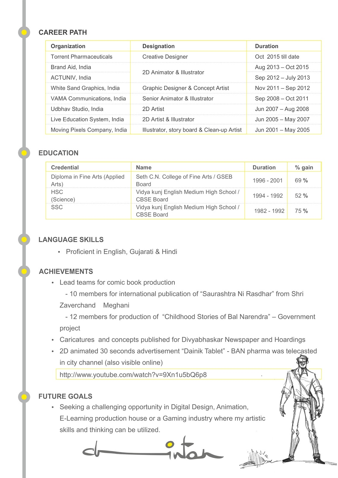 100 optimal resume sheridan resumes car painter sample resume