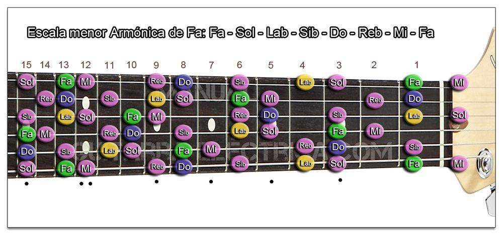 Escala Guitarra menor Armónica (Fa - F) Zurdo