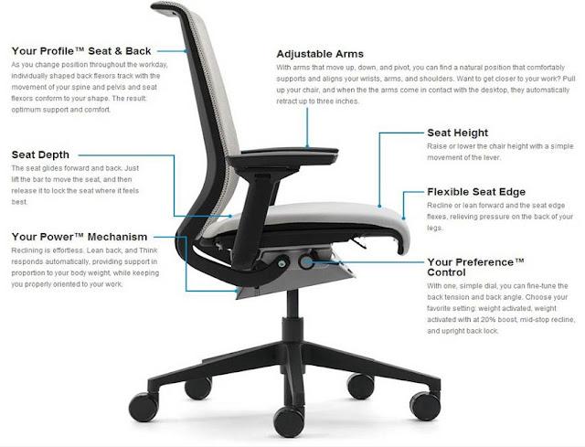 buy best ergonomic office chair reviews