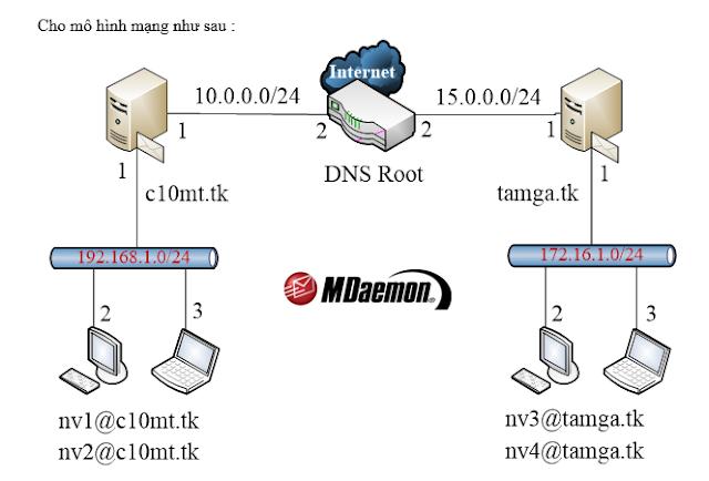[ Webserver - Mailserver ] Lab Bài 6