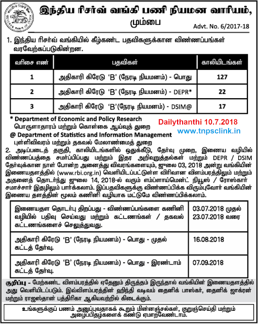 RBI Officers Grade B Recruitment 2018 Notification, July 10th, 2018 Dailythenthi