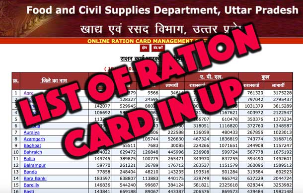List Of Ration Card In UP Online