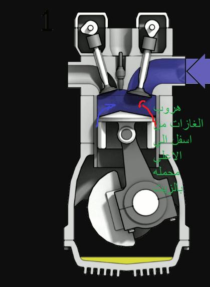 محرك رباعي الاشواط