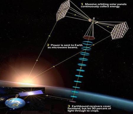 spacecraft power sources - photo #2