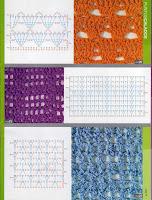 revista-crochet-para-descargar-tejer