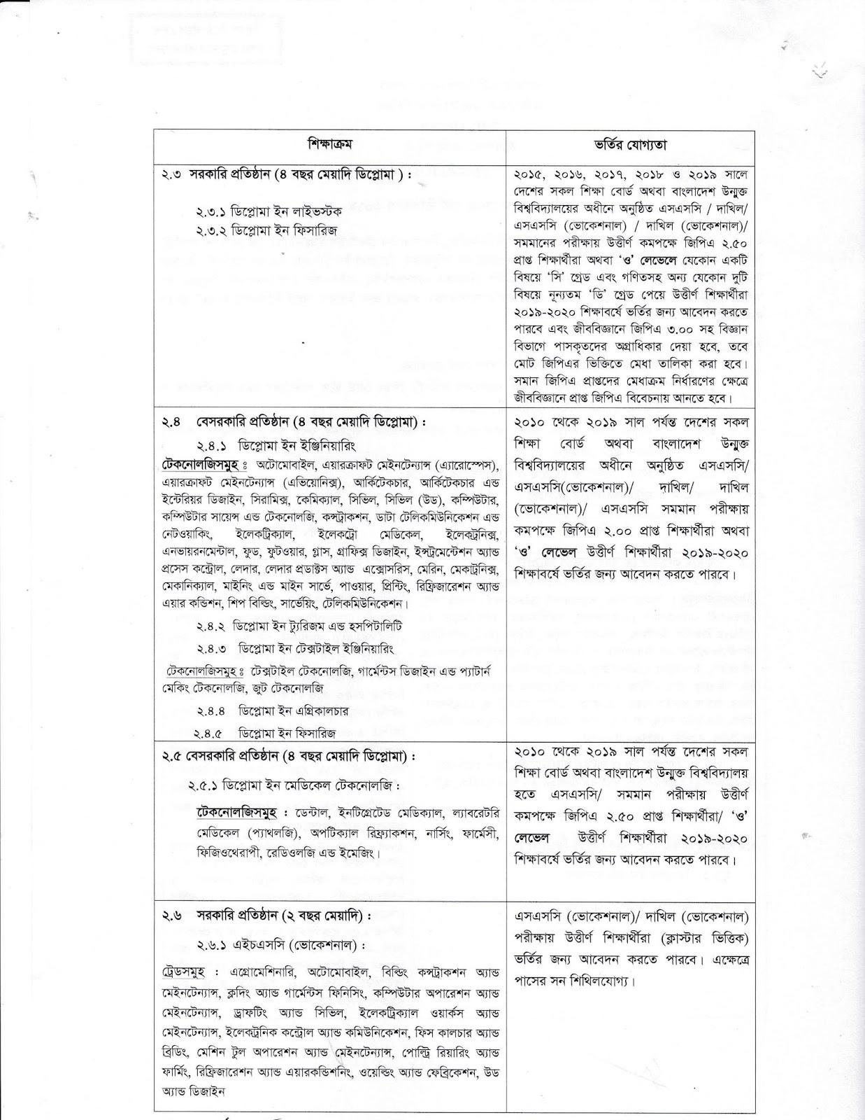 BTEB Polytechnic diploma Engineering Admission 2019-2020 Notice