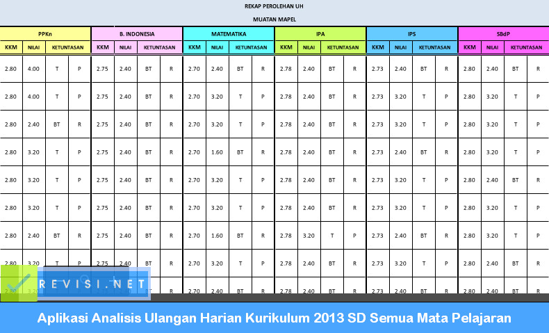 Download Aplikasi Analisis Hasil Ulangan Siswa Format Excel Full Download Aplikasi Sederhana