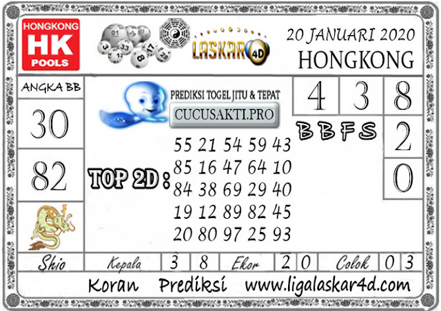 Prediksi Togel HONGKONG LASKAR4d 20 JANUARI 2020