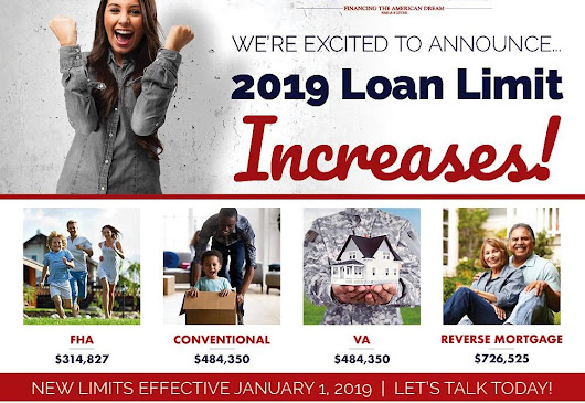 MORTGAGES FHA AND CONFORMING LOAN LIMITS IN KENTUCKY FOR 2019