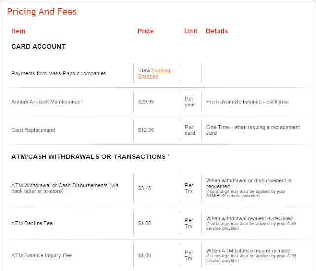Payoneer MasterCard service charge