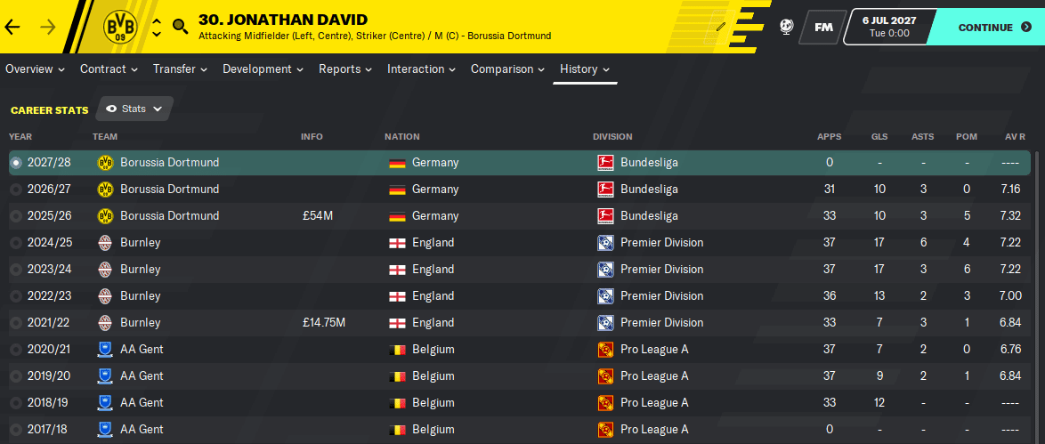 Football Manager 2020 Wonderkid - Jonathan David