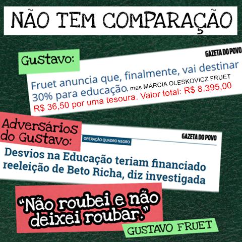 Curitiba: Cadê o dinheiro que tava aqui?