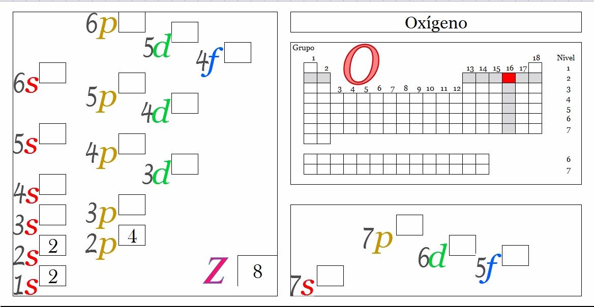 Ciencias de joseleg propiedades peridicas del oxgeno tabla peridica principal siguiente urtaz Choice Image