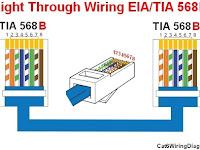 Cat 6 Cable Diagram