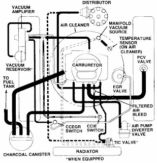 1972 Mustang Wiring Diagram For Turn Signals together with 1966 Dodge D 100 Starter Wiring Diagram as well 428 Ford Engine Diagram furthermore 1970 Mustang Solenoid Wiring Diagram together with Chevrolet Wiring Diagram 1986 2 8 Tbi. on 66 mustang under hood wiring diagram