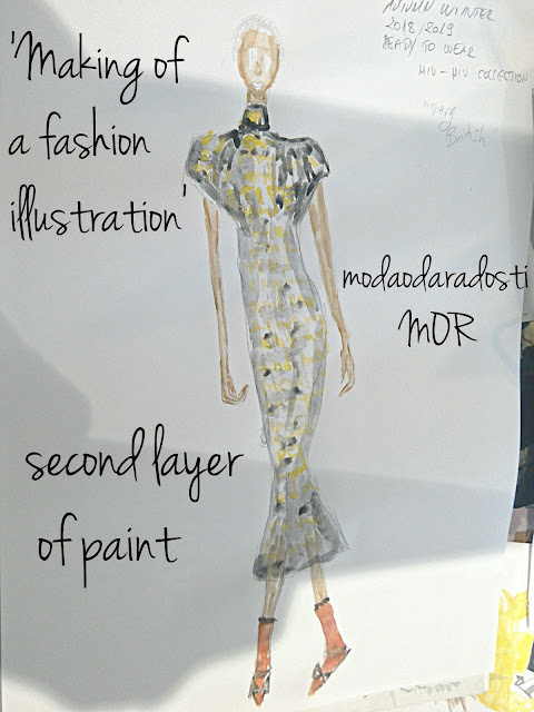 Illustrating a Runaway Look From Miu Miu Autumn Winter 2018 Collection (Fashion Illustration of the Day: Watercolour)