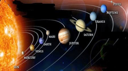 map of sun and planets - photo #1