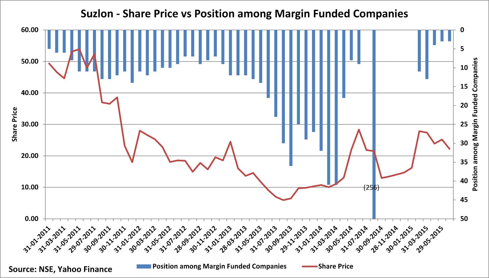 companys share price - HD1600×912