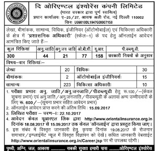 OICL Recruitment 2017 - Apply online for 300 Administrative Officer posts