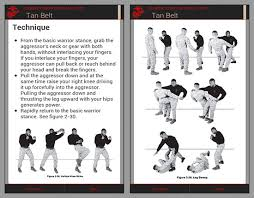 TOP 6 de las mejores aplicaciones de artes marciales y