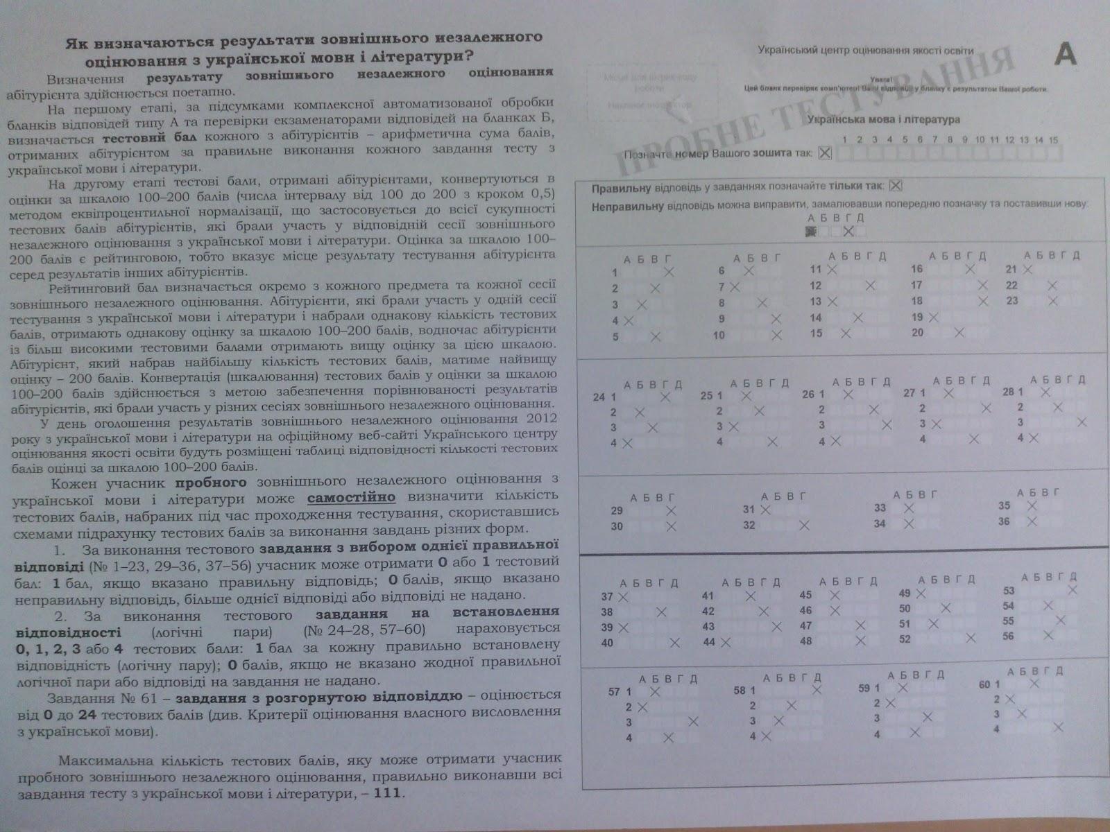 Екзамени С Укр Мови Шпаргалки