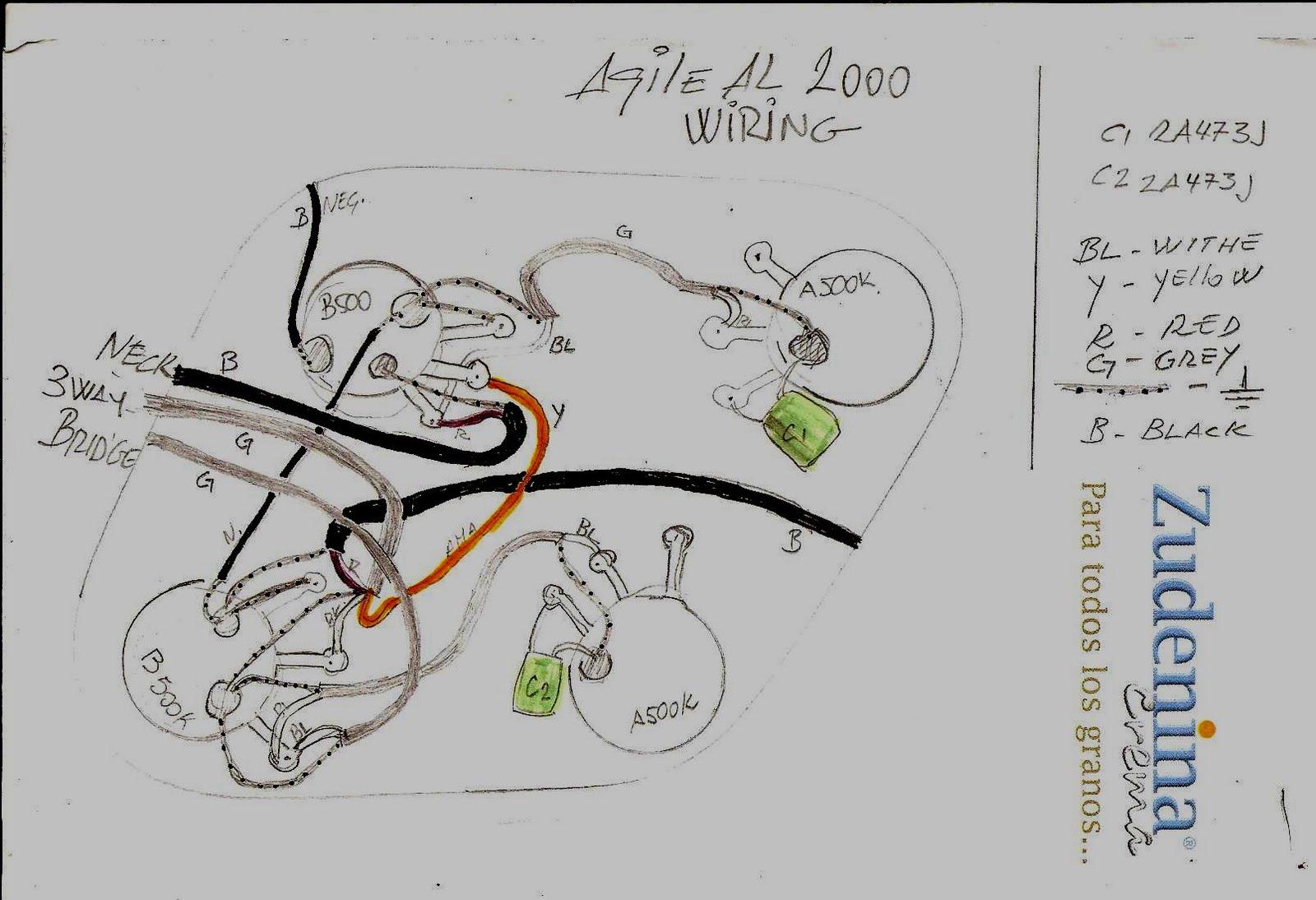 Agile Al Hsbf