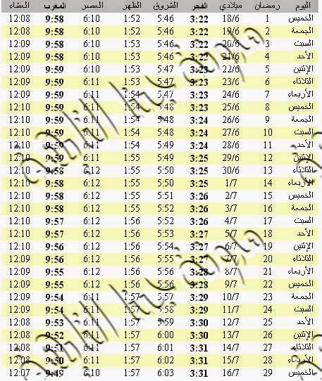 إمساكية رمضان 2015-1436 فرنسا,باريس موعد شهر رمضان 2015 فرنسا,إمساكية رمضان 2015 الموافق 1436 فى فرنسا-باريس,إمساكية رمضان 2015 فرنسا,إمساكية رمضان 2015 فى باريس,Ramadan,Ramadan timetable,Ramadan timetable France,Paris,Ramadan,Ramadan timetable ,Ramadan Imsakia,imsak sahur,امساكية رمضان 2015,وصفات رمضان,اكلات رمضان, Ramadan timetable,Ramadan fasting hours,Ramadan Imsakia 2015,Ramadan Calender2014