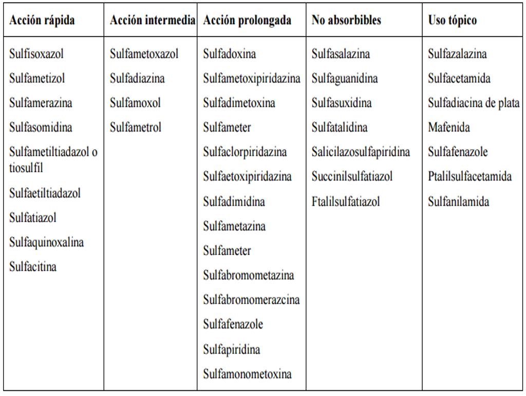 Sulfonamida Wikip dia a enciclop dia livre