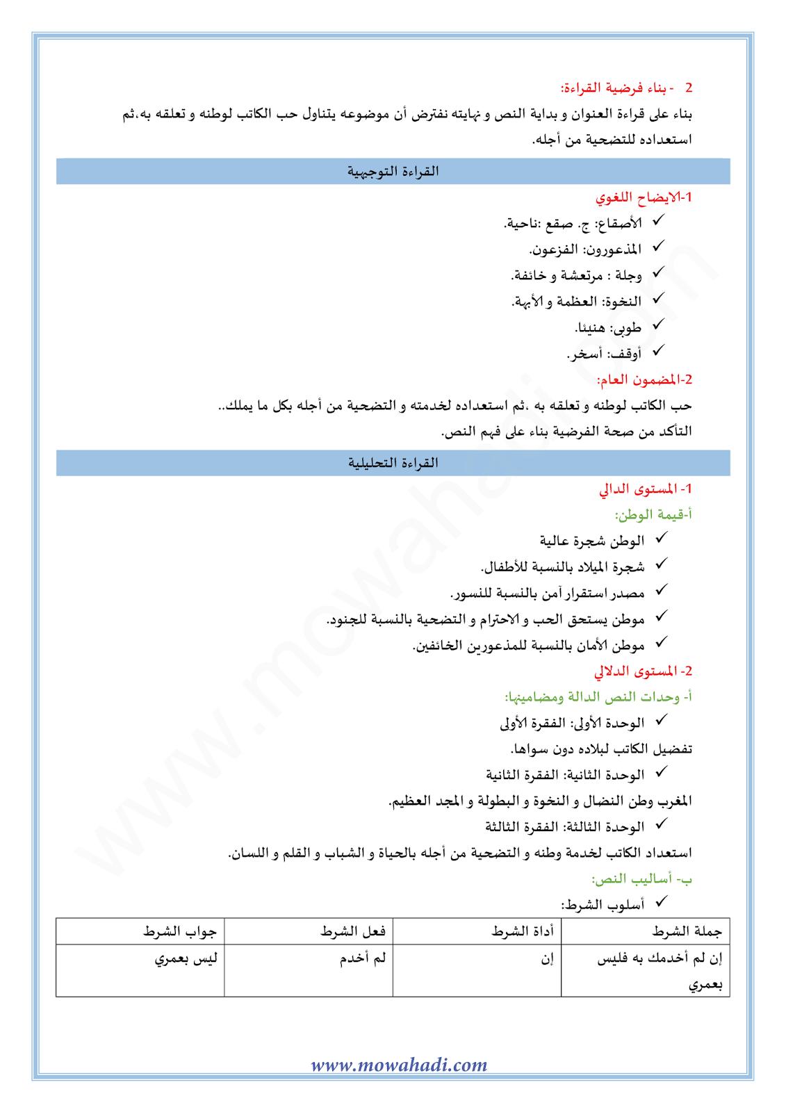 بـــــــــلادي1