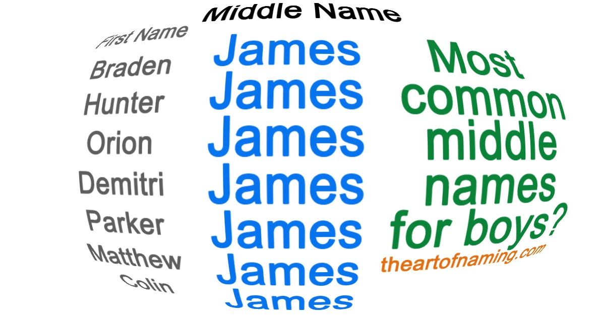 The Art Of Naming The Most Common Middle Names For Boys