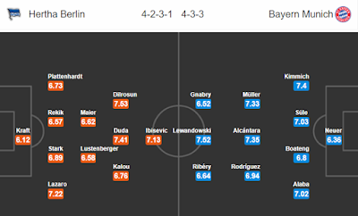 Nhận định bóng đá Hertha Berlin vs Bayern Munich, 01h30 ngày 29/9