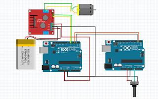Arduino, Contoh Aplikasi Komunikasi Serial Dua Arduino