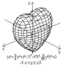 Multiplication by Infinity: Hearts