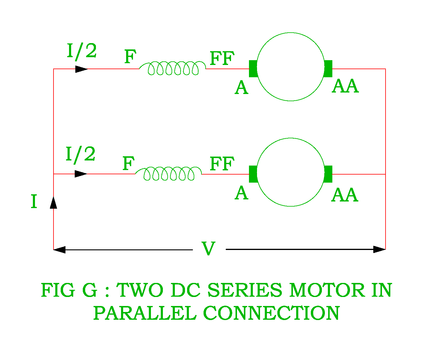 Speed control of the dc series motor electrical revolution two dc series motor in parallel connection from equation 1 and 3 swarovskicordoba Choice Image