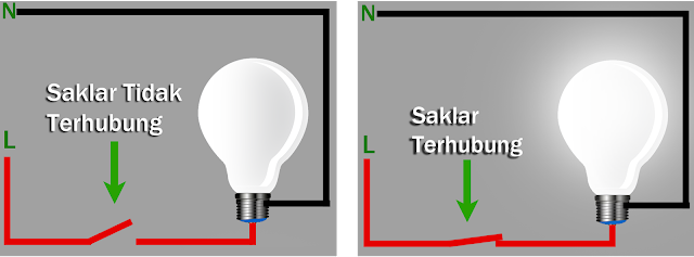 Cara Pasang Saklar Ganda (Double Switch), Triple dan Multi Switch