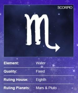Good Luck Horoscope and lucky item !!!!: Libra Scorpio
