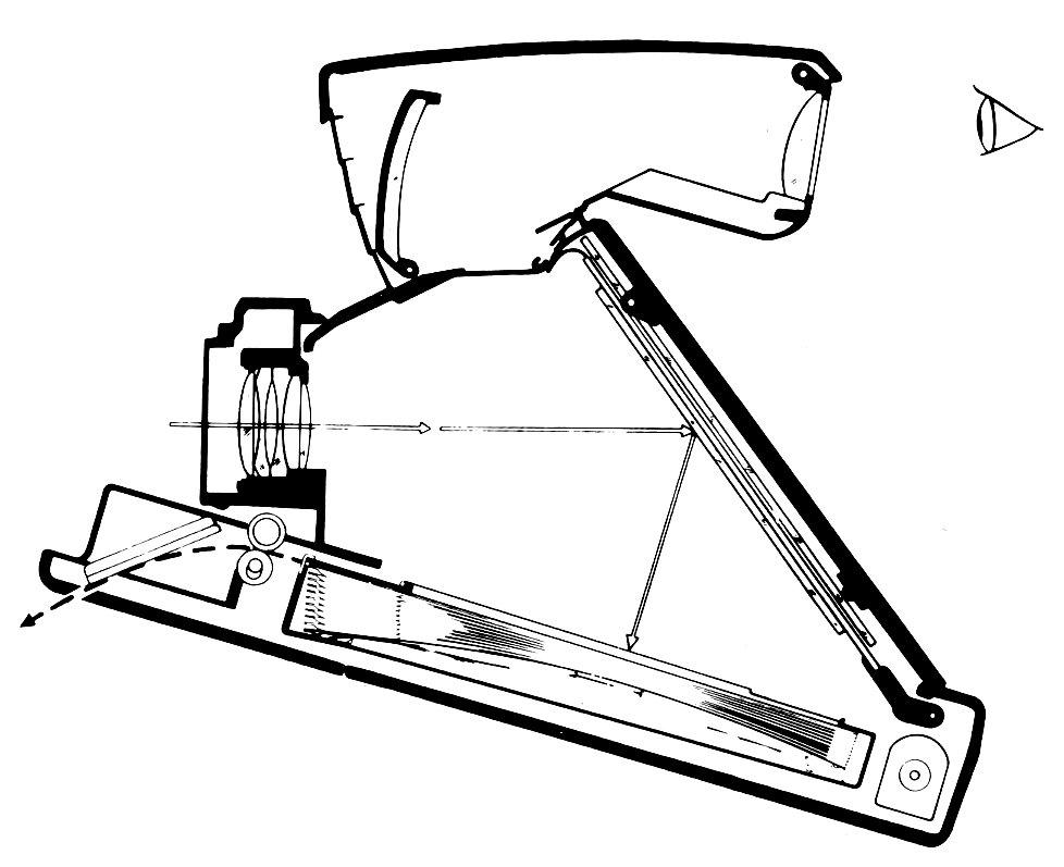 KniPPsen: Polaroid SX-70 Sonar OneStep