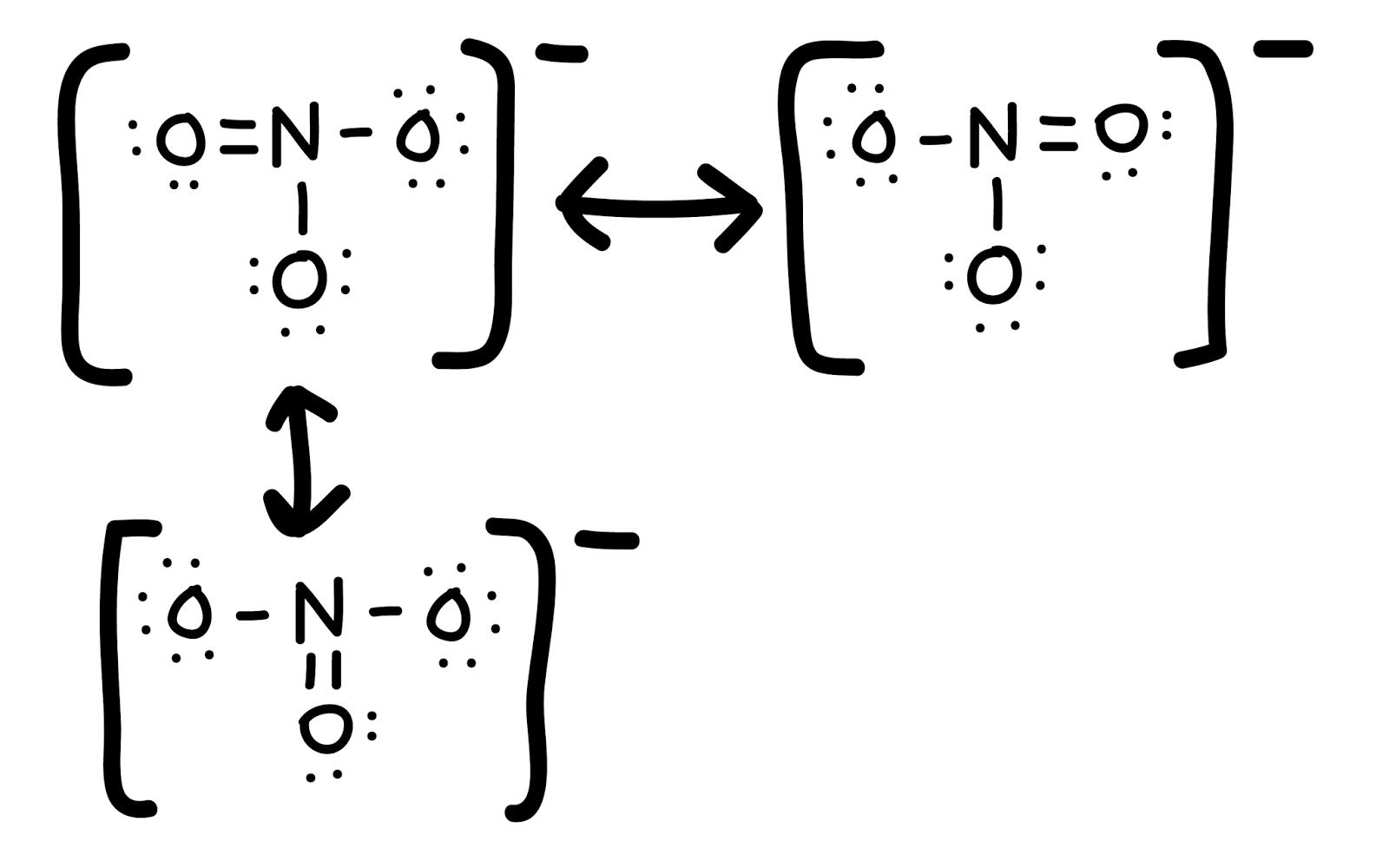 Josh S Ap Chem Blog October