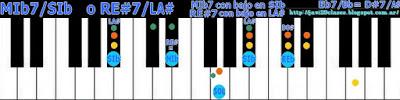 acorde piano chord (RE#7 con bajo en LA#) o (MIb7 bajo en SIb)