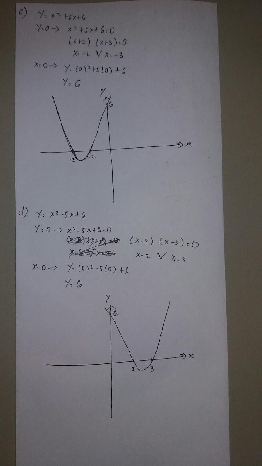 Jawaban Buku Siswa Matematika Kelas 9 Latihan 2 2 Hal 92 Pentium Sintesi