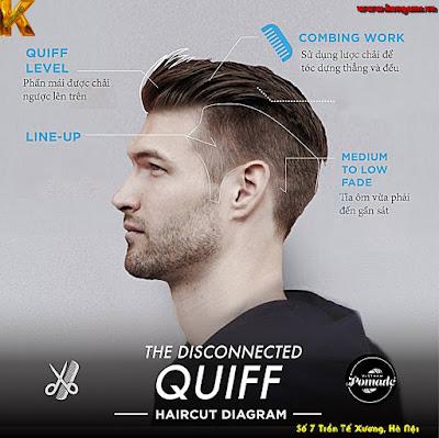 Quiff là kiểu tóc gì? có những biến thể nào? giống hay khác pompadour