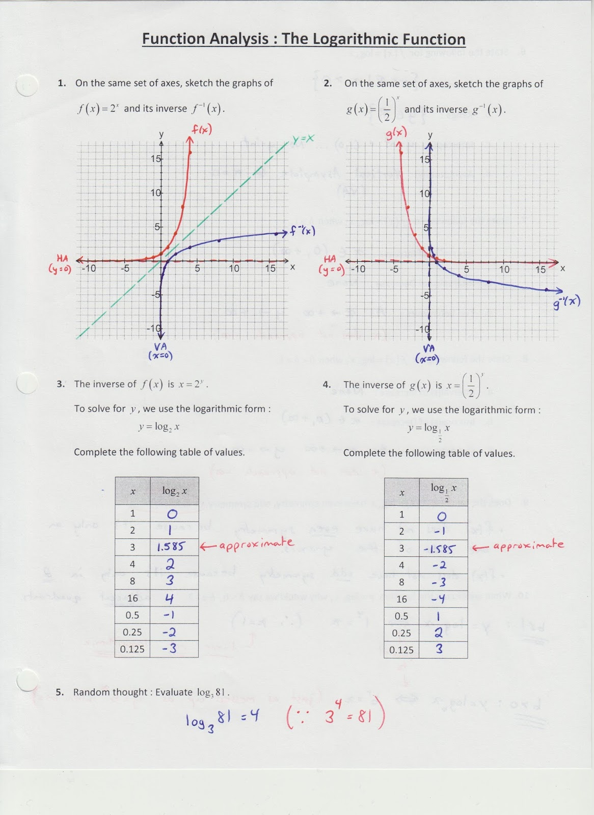 Eureka Math Lesson 3 Graphs Of Exponential Functions